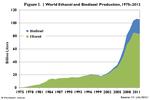 Biofuels_figure_1