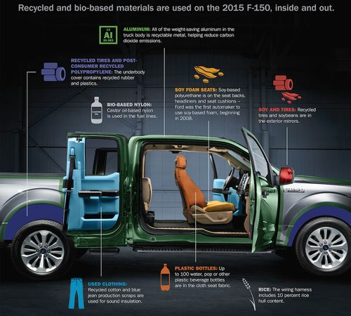 F-150 Eco_Friendly_Graphic_fc_11_HR (4) jpeg