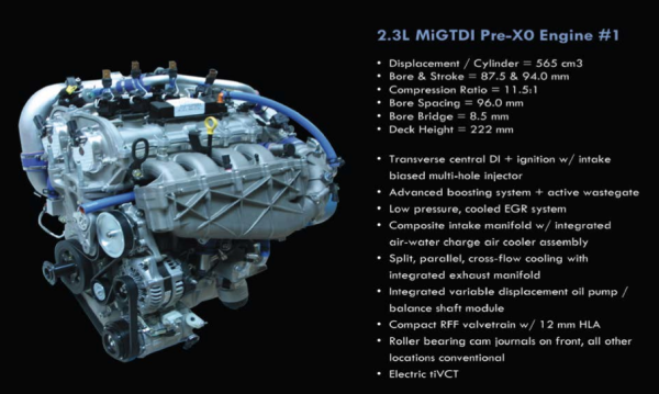 Ford moving to vehicle testing with advanced 2 3L MiGTDI engine