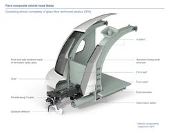 F_pm_vt_voith-presents-new-vehicle-head-concept-galea-at-innotrans-2012