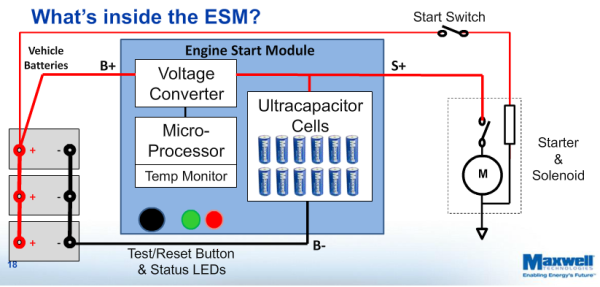 Maxwell Technologies introduces ultracapacitor-based engine