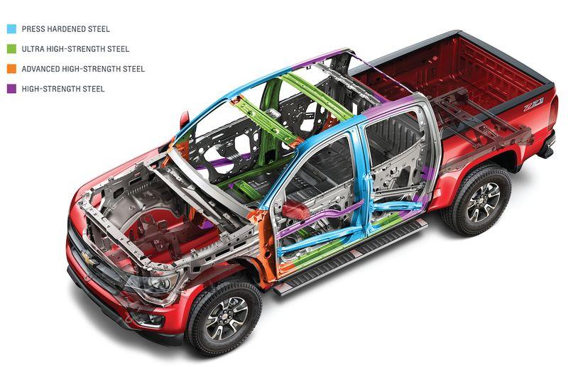 2015-Chevrolet-Colorado-SteelStructure