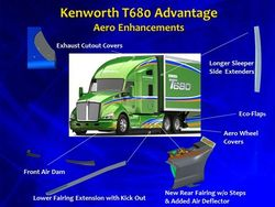 Kenworth_aero_enhancements_450x338