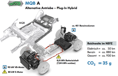 Example Of An Mqb Plug In Hybrid Train While The Electric Motor And Battery Pack Are Same Size As Spec D For A3 E Tron Golf Gte