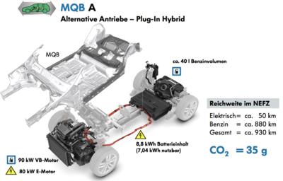 Tmed hybrid system ioniq