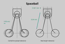 Spaceball