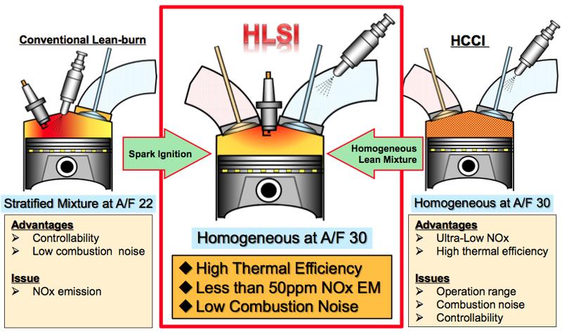 HLSI-1