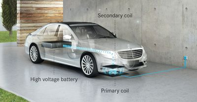 Daimler and BMW jointly to develop and implement common wireless charging technology