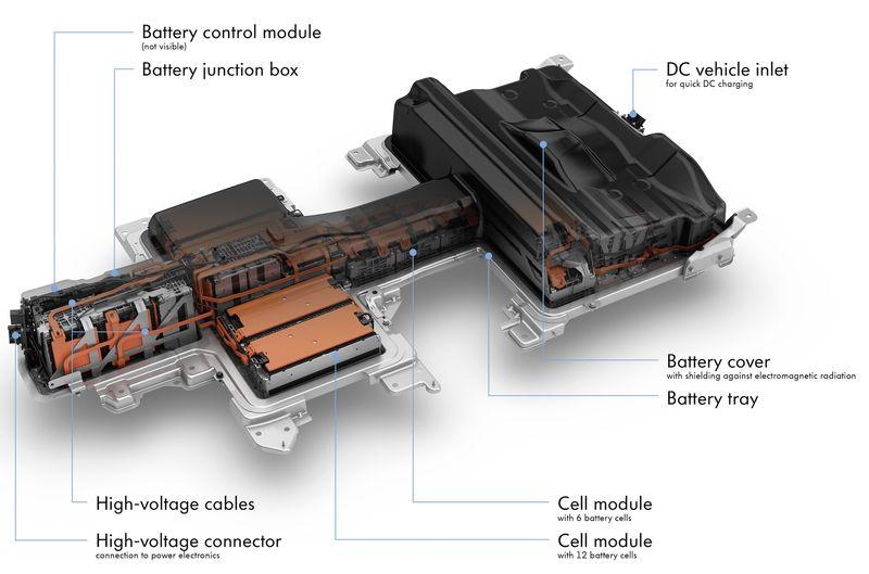 Glossy pack cutaway