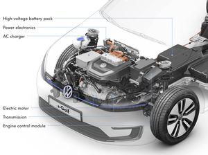 Front components diagram