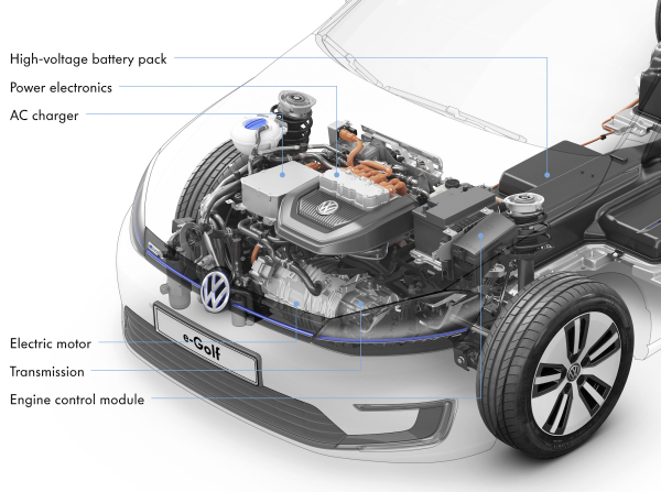 Driving The Vw E Golf Strategy Assembly In Wolfsburg