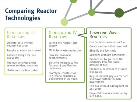 Comparing_Reactor_Techologies