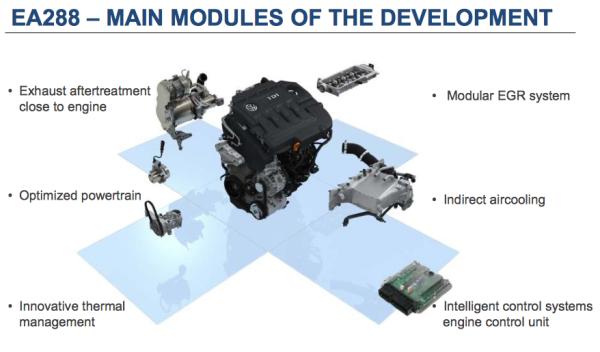 New Vw Ea288 Diesel To Debut In 2h 2014 In The My 2015