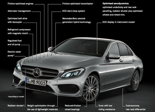 Full lifecycle CO2 of new Mercedes C-Class 10% less than outgoing model
