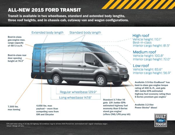 2015 Ford Transit Offers Fuel Economy Up To 46 Better Than Old E Series Vans Green Car Congress