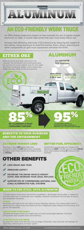 Reading-truck-infographic v4