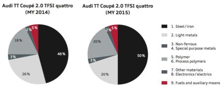 Audi6