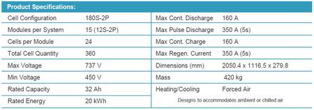 PP320-689-LP-Vigor+-Battery-Pack-Specs