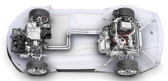 XL Sport powertrain