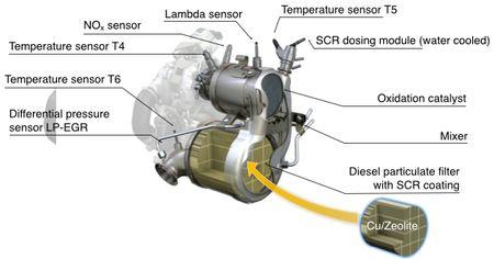 Bosch Exhaust Gas Pressure Sensor Differential Indicator Audi Seat VW Tdi