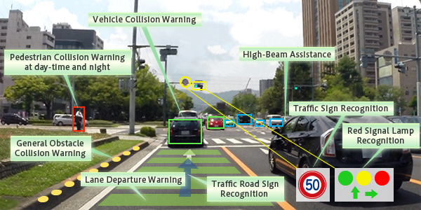 New Toshiba image-recognition processors for ADAS; night-time pedestrian detection and 3D reconstruction