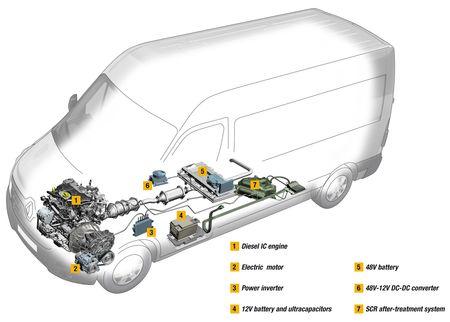 renault partners show research prototypes 2 cyl 2 stroke diesel 48v mild hybrid diesel. Black Bedroom Furniture Sets. Home Design Ideas
