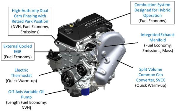 gm provides technical details of the gen 2 voltec ... chevy volt electric car engine diagram 3 1 l chevy car engine diagram and names