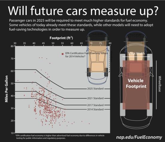 Footprint-fueleconomy-infographic2
