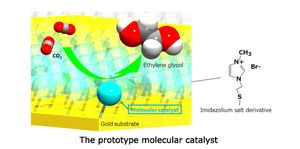 Toshiba catalyst for efficient direct solar conversion of CO2 into ethylene glycol