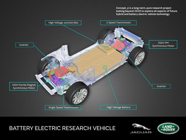 jaguar land rover showcases mhev, phev and bev concept_e demonstrators