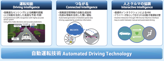 Toyota testing new Highway Teammate automated driving vehicle; aiming for commercialization around 2020