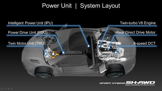 2017_Acura_NSX___065___Power_Unit_Layout