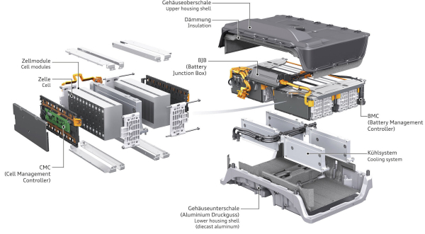 plug in hybrid essay Plug-in hybrid technology offers a number of advantages to the traditional utility truck using stored battery energy, the vehicles can operate extended hours continuous, running the bucket, power tools, lights and accessories while the engine is turned off.