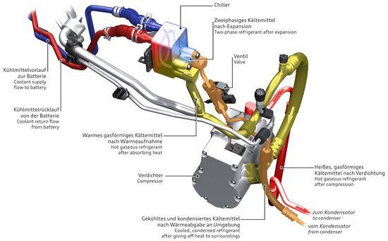 Voltage Range Of Car Battery