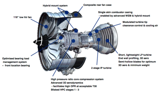 first flight of rolls royce trent xwb 97 aero engine highest thrust