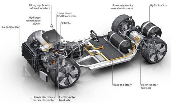 Audi Etron Quattro >> Audi unveils h-tron quattro fuel cell SUV concept at Detroit; MLB evo platform - Green Car Congress