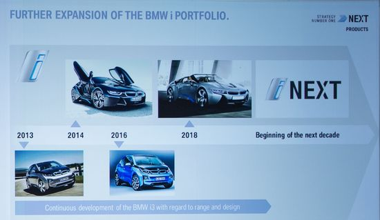P90213453_highRes_bmw-group-annual-acc