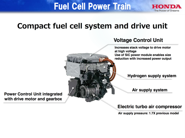 Sae World Congress >> SAE technical experts: fuel cell technology has advanced significantly, FC vehicle production ...