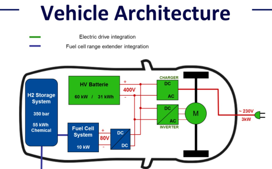 Diagram Of A Hydrogen Fuel Cell Charger Auto Electrical Wiring