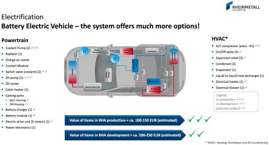 Hard Parts Supplier Rheinmetall Automotive Expects