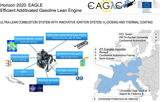 European EAGLE project to develop gasoline engine with 50
