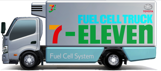 Seven-Eleven Japan and Toyota introducing fuel cell trucks and fuel