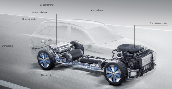 Mercedes Benz Engineers Cooperated Closely With Partners From The Daimler Competence Network To Develop A Completely New Fuel Cell System
