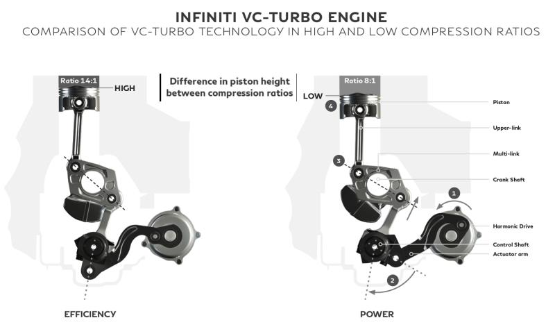 INFINITI_VC-Turbo_Infographic_03