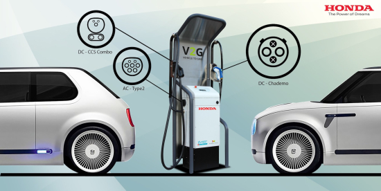 photo image Honda installs new bi-directional charging technology at European R&D center