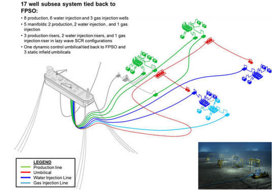 Subsea field layout_article small