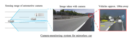 Mitsubishi Electric develops object-recognition camera technology using proprietary AI for mirrorless cars; ~100m range