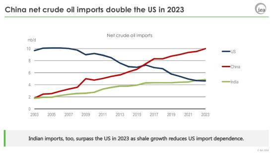 Oil-2018-launch-presentation-10-1024