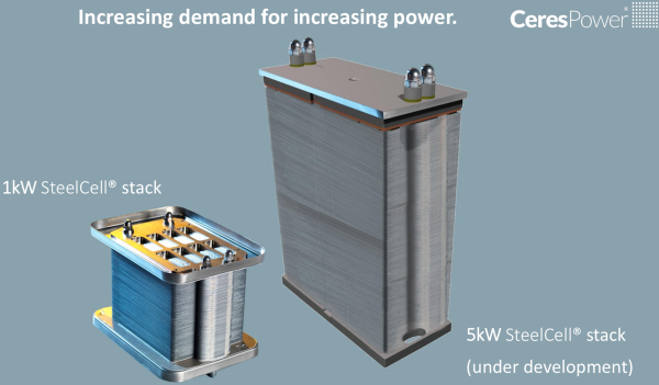 Ceres Power unveils 5 kW SteelCell SOFC stack, V5 ...
