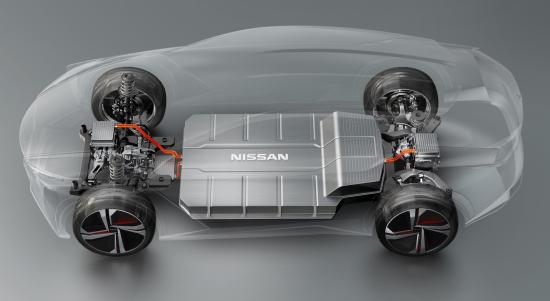 426220316_Nissan IMx KURO concept vehicle technology